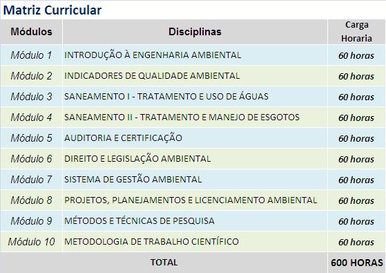 matriz curricular - ENGENHARIA AMBIENTAL