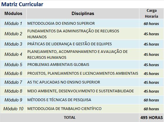 GESTAO DE RECURSOS HUMANOS E MEIO AMBIENTE MATRIZ