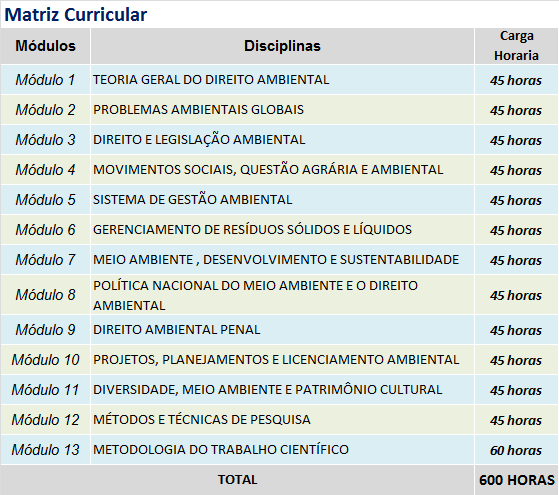 MBA EXECUTIVO EM GESTAO AMBIENTAL MATRIZ