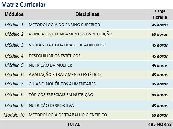 NUTRICAO APLICADA A ESTETICA - MATRIZ