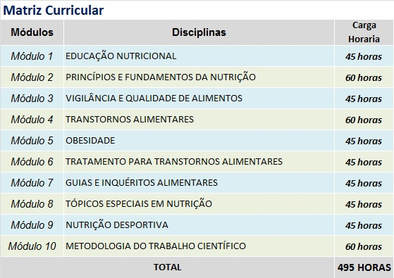 NUTRICAO COM ENFASE EM OBESIDADE E EMAGRECIMENTO - MATRIZ