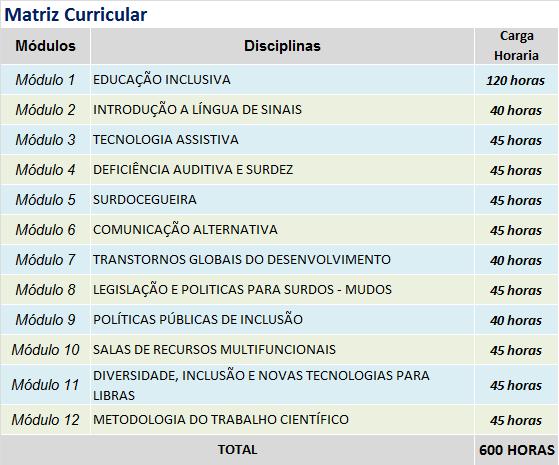 EDUCACAO INCLUSIVA 600 - MATRIZ