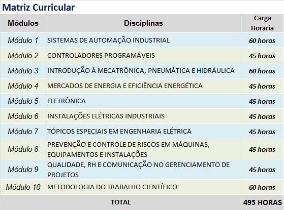 AUTOMACAO INDUSTRIAL MATRIZ