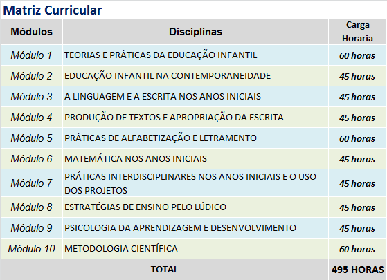 EDUCACAO INFANTIL E ALFABETIZACAO