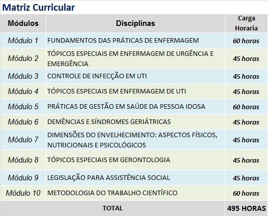 ENFERMAGEM E SAUDE DO IDOSO