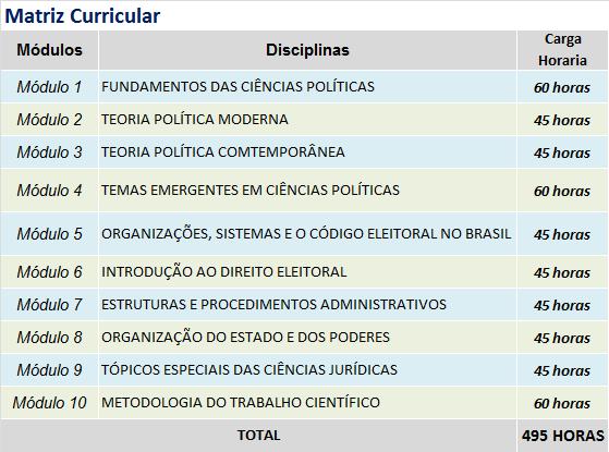CIENCIAS POLITICAS - MATRIZ