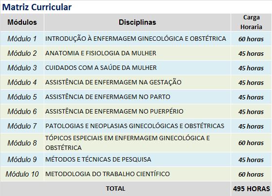 ENFERMAGEM GINECOLOGICA E OBSTETRICA - MATRIZ