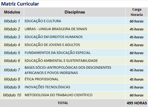 EDUCACAO E CULTURA - TEMAS TRANSVERSAIS