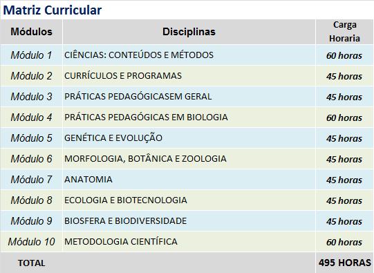 DOCENCIA EM BIOLOGIA E PRATICAS PEDAGOGICAS