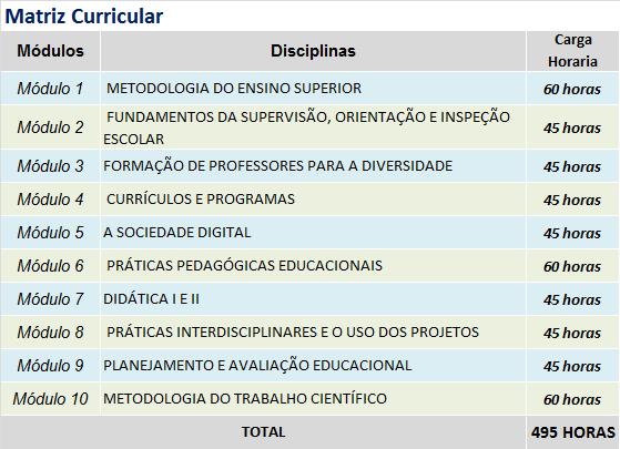 DOCENCIA NO ENSINO SUPERIOR matriz