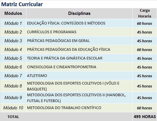 DOCENCIA EM EDUCACAO FISICA E PRATICAS PEDAGOGICAS MATRIZ