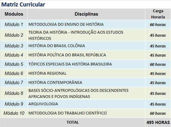 ENSINO DE HISTORIA - MATRIZ