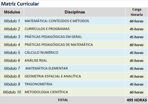 DOCENCIA EM MATEMATICA E PRATICAS PEDAGOGICAS MATRIZ