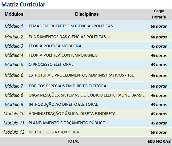 MBA EXECUTIVO EM CIENCIAS POLITICAS - MATRIZ